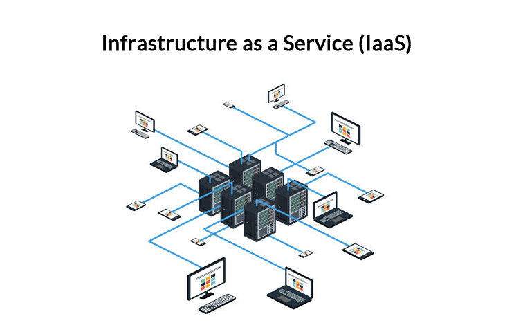 IaaS (Infrastructure as a Service) คืออะไร